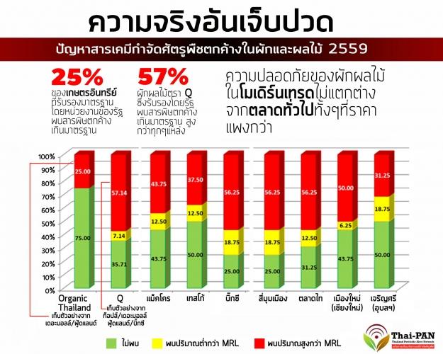 thaipan_press_4_4_2559_1
